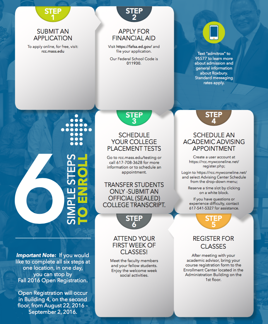 RCC_infographic_6_steps
